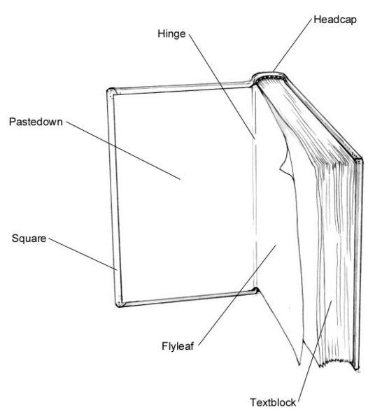 546px-Manuelbook